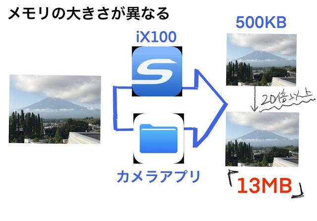 情報量の紹介画像